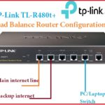 TP-Link Load Balancer Router Setup and configuration