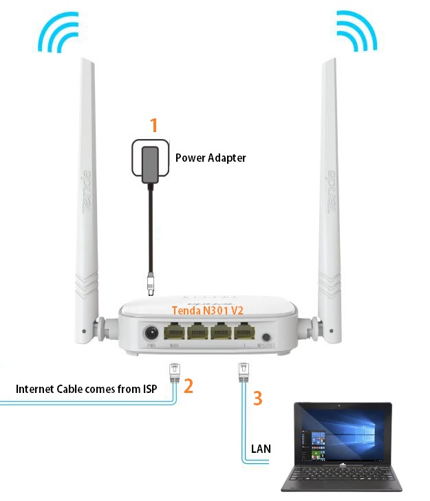 tenda wifi router setup free download