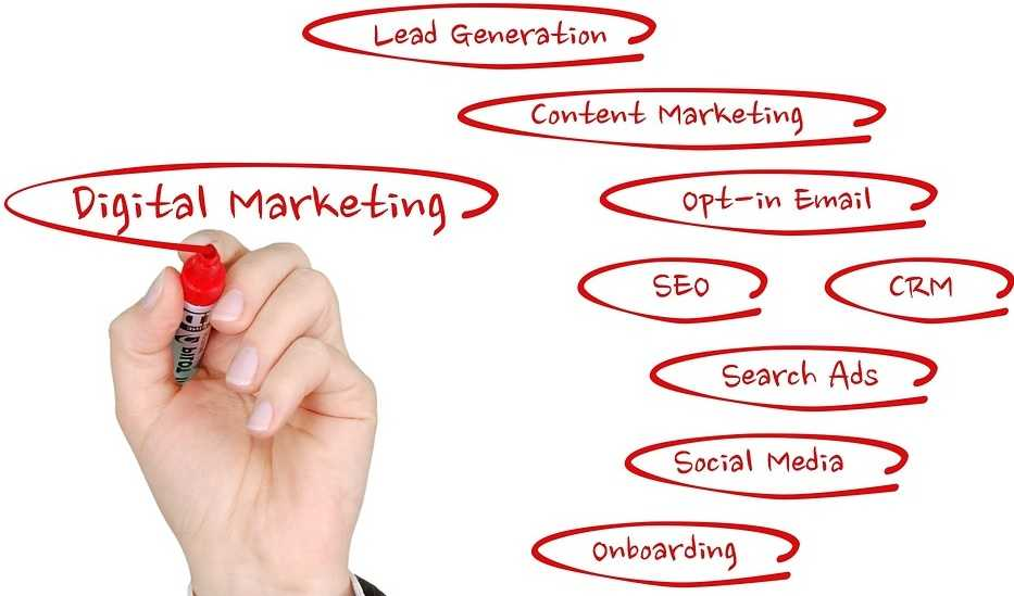 internet marketing ways