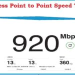 How to test Wireless Point to Point speed without internet