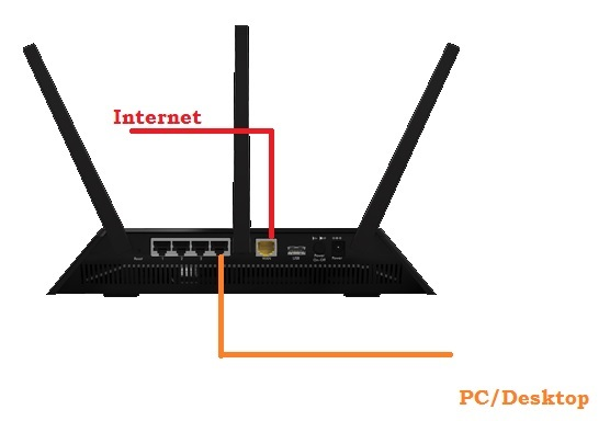 how to setup netgear nighthawk ac1900 modem router