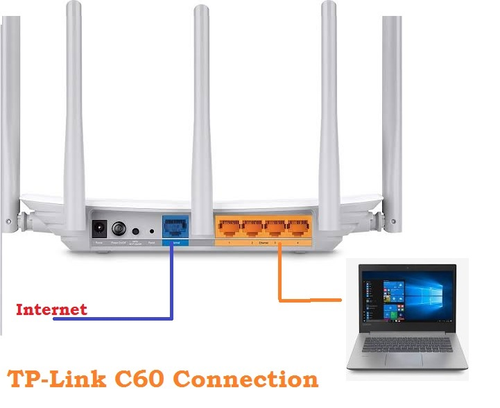 tp-link archer c20 ac750 wireless dual band router (blue)