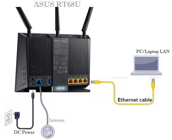 192.168.l.l asus router login