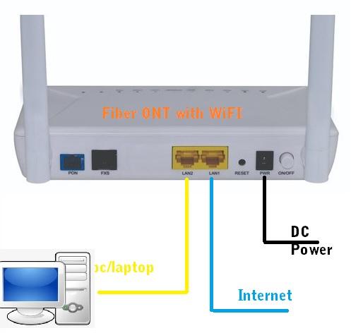 Vsol ONT EMS software