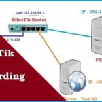 Enable port forwarding for the Mikrotik MIKROTIK RB