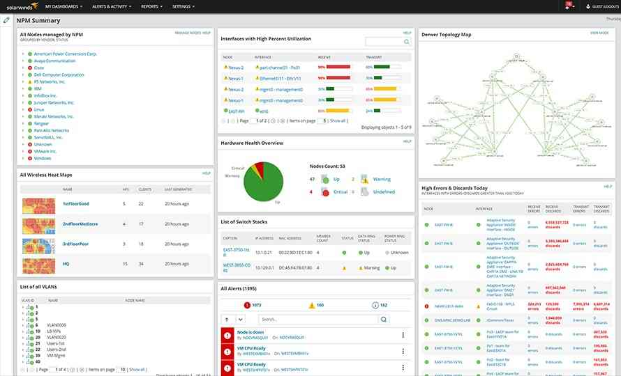 The Best Network Monitoring Software for 2021